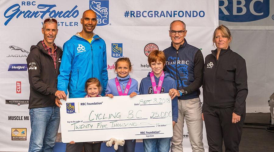 RBC donates $25 000