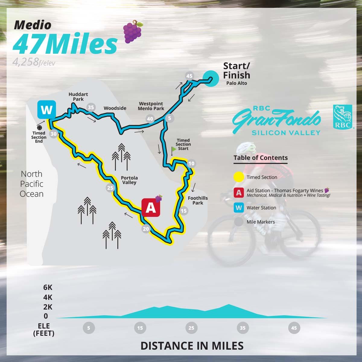 Medio course map