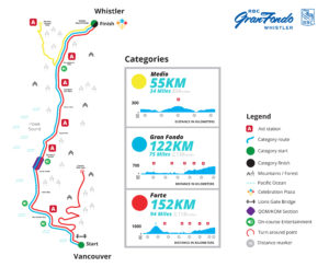 Combined map of all the categories at RBC GranFondo Whistler